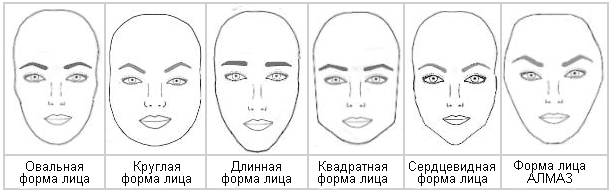 http://povolosam.ru/wp-content/uploads/2013/09/forma_lica.png