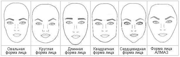 Вид бровей к типу лица